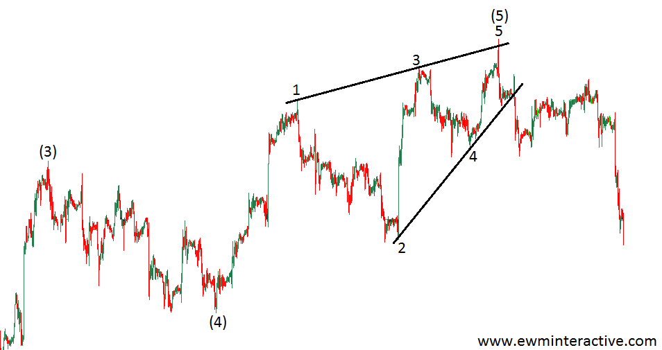 elliott wave ending diagonal