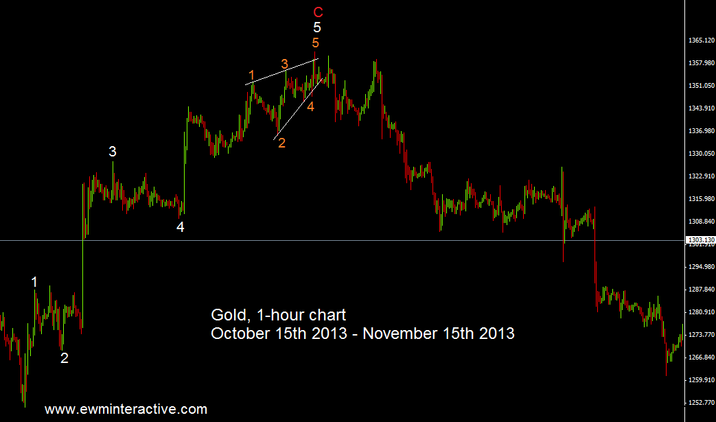 ending diagonal gold2