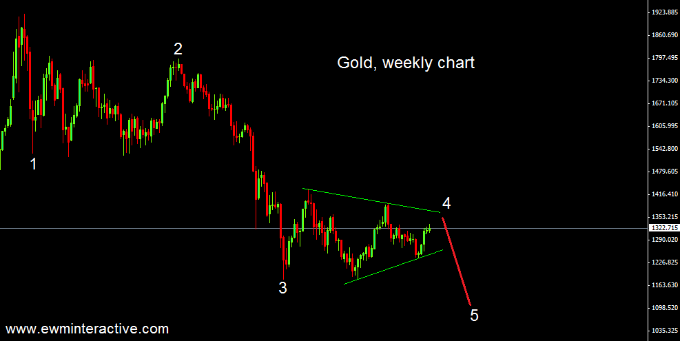 gold 1st count