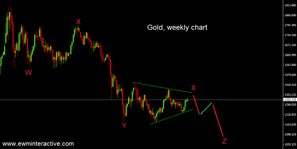 gold 2nd count