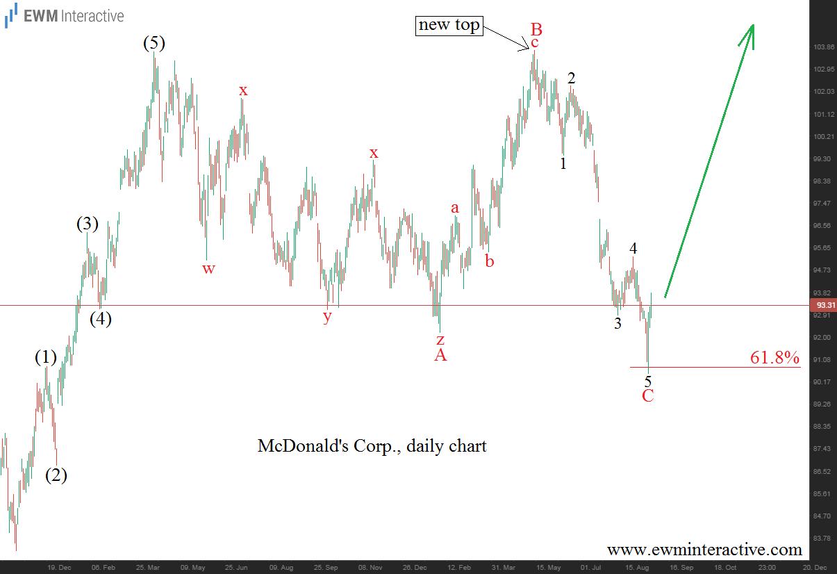 mcdonalds daily 13.9.14