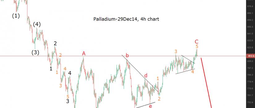 palladium count 2