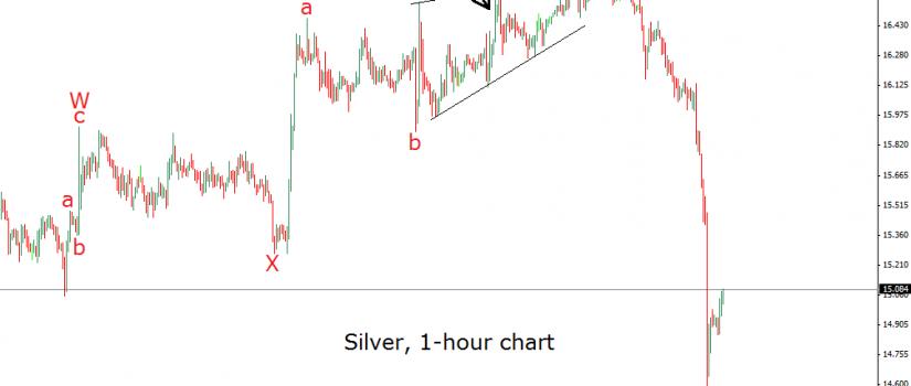 silver 1.12.14