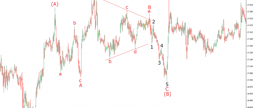 silver flat triangle b