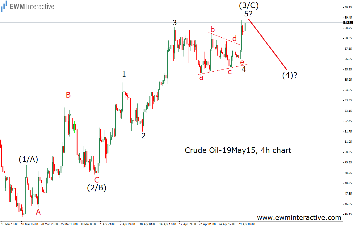 Crude oil trading : Citi bak india