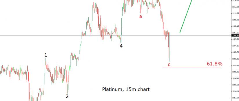 platinum 15m 11.6.15