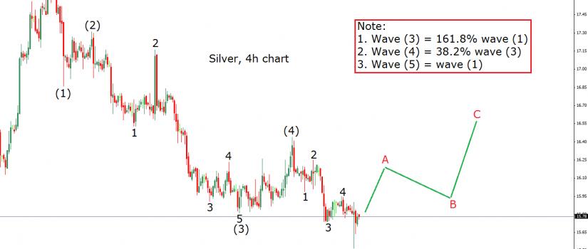 silver 27.6.15.
