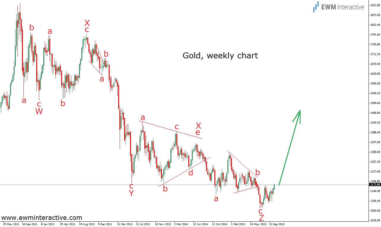 gold 14.10.15. count 1