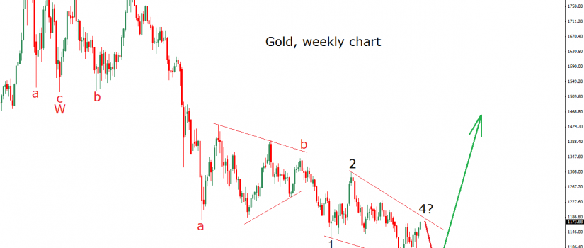 gold 14.10.15. count 2