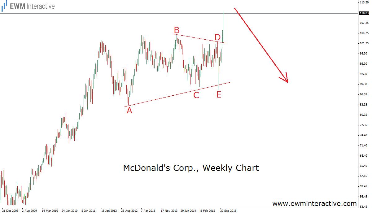 mcdonalds weekly 22.10.15