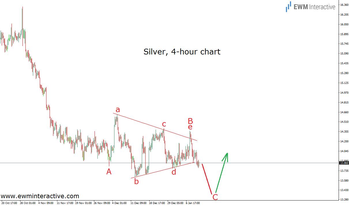 silver 12.1.16