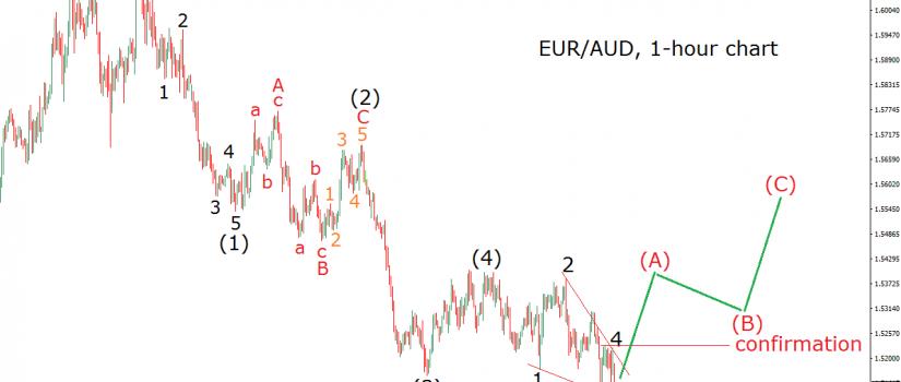 euraud 1.3.16