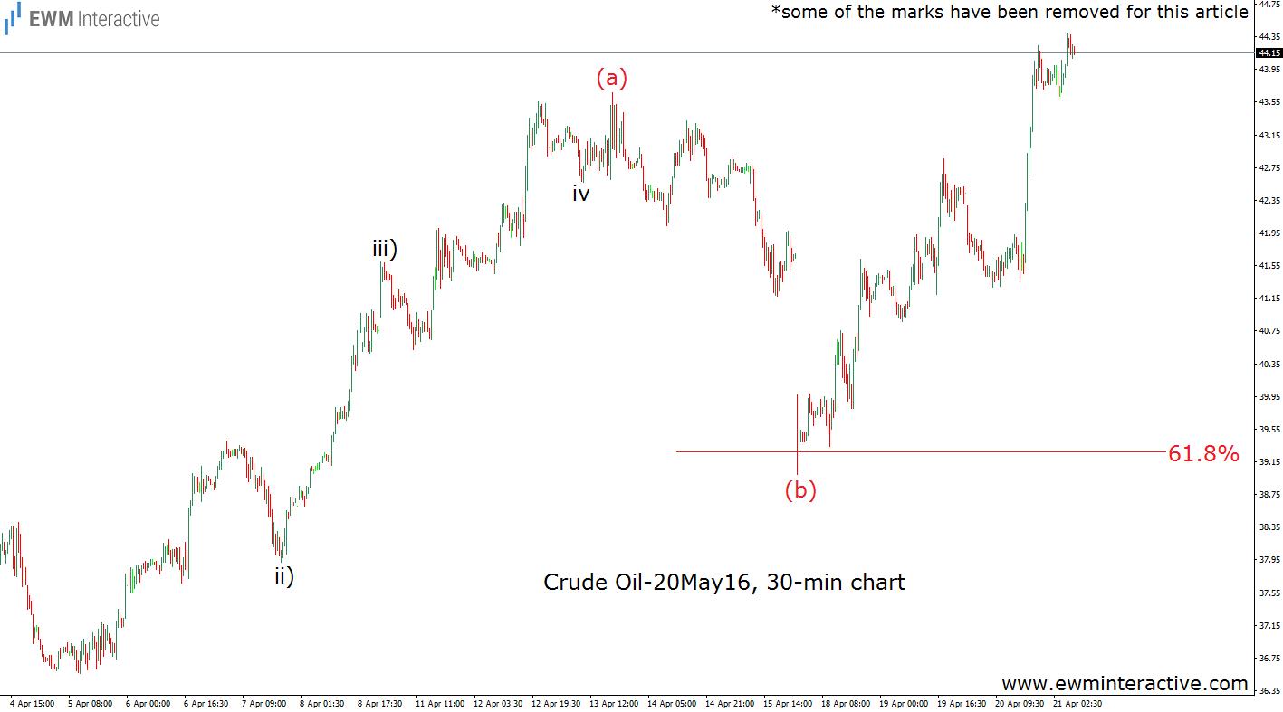 oil 21.4.16