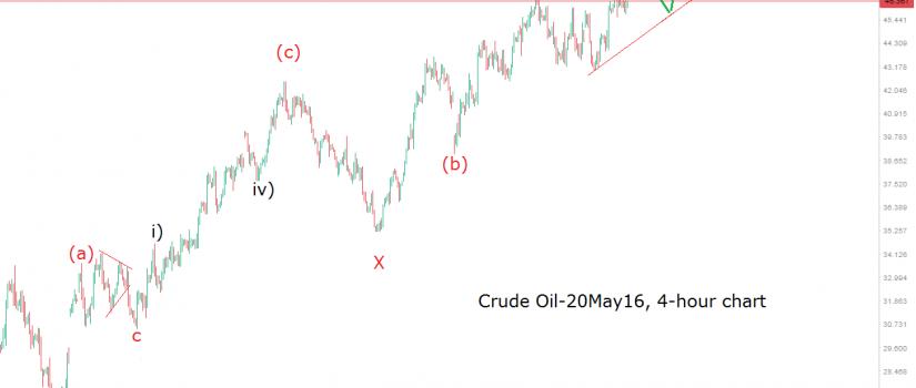 oil 16.5.16. 4h