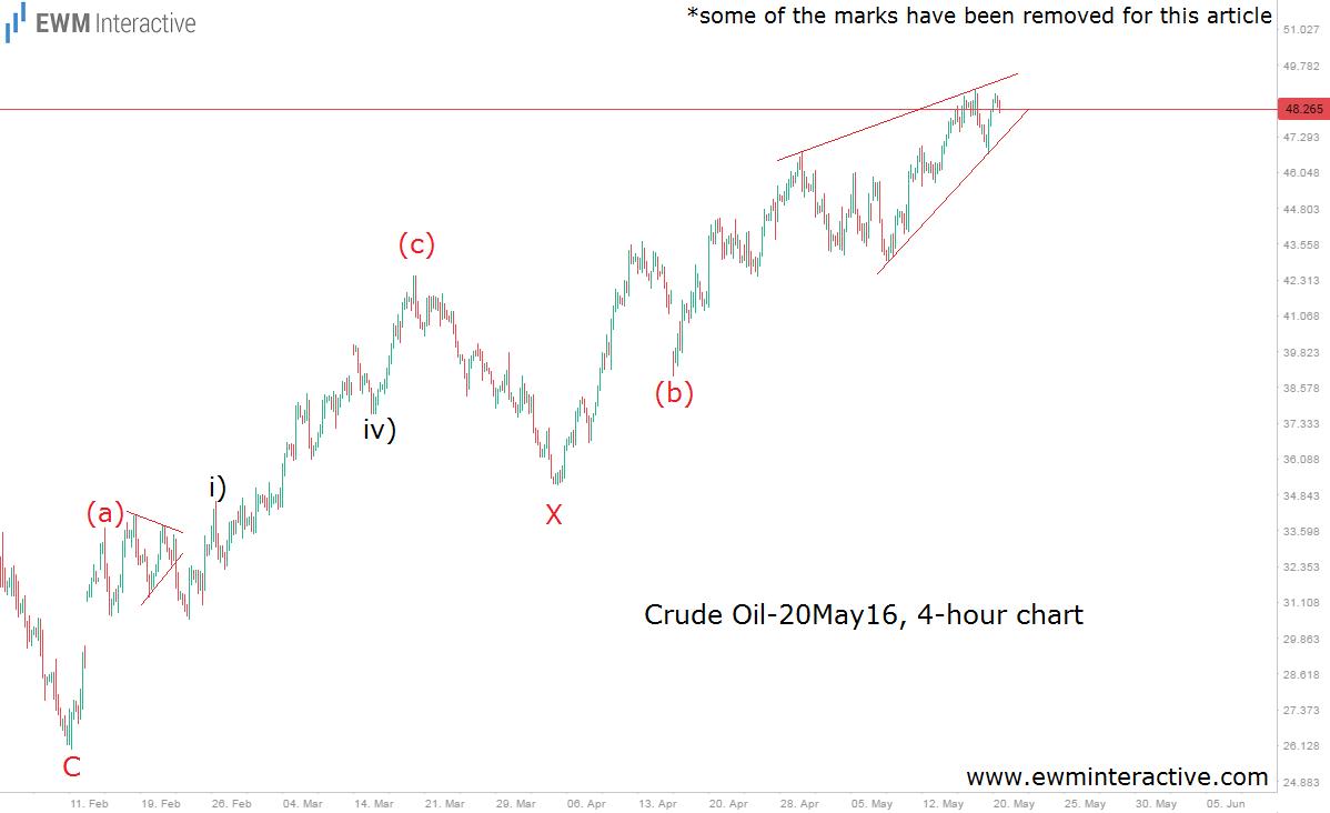 crude oil 20.5.16