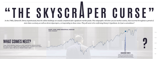 the-skyscrapers-curse-ewminteractive-infographic-thumb