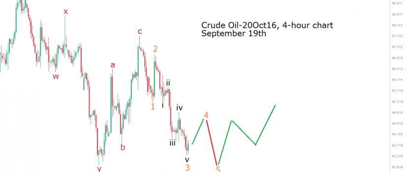 oil-4h-19-9-16