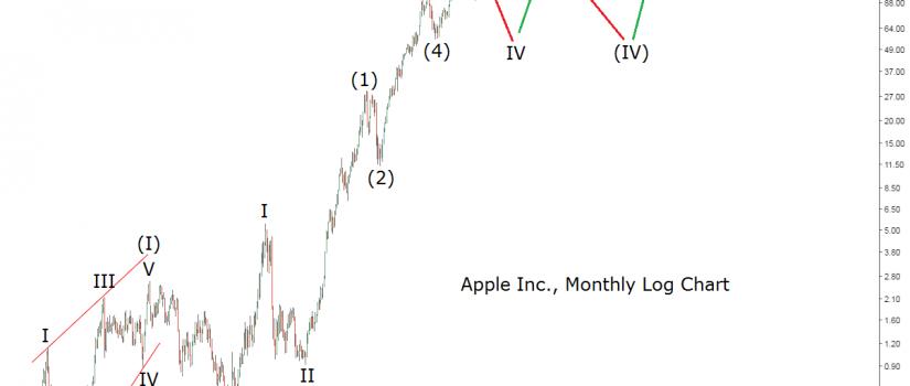 apple-22-10-16