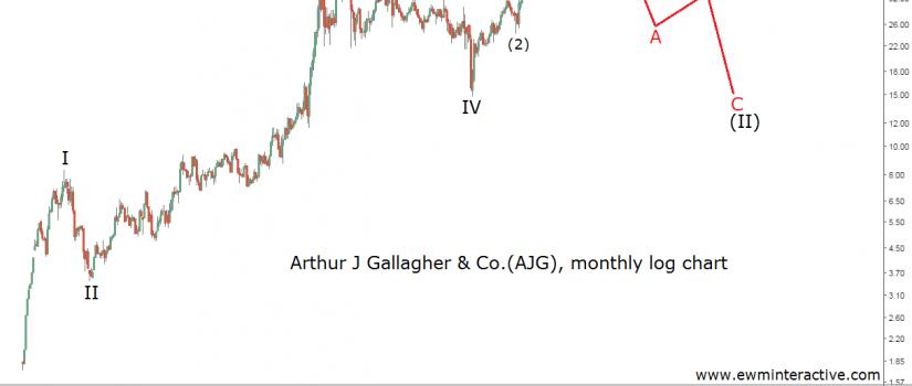 arthur-gallagher-18-10-16