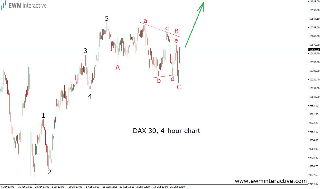 dax-3-10-16