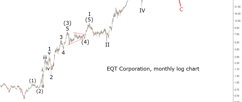 eqt-corporation-18-10-16