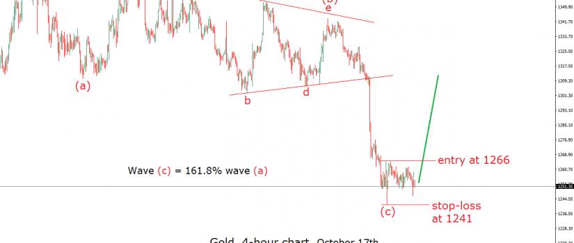3-gold-4h