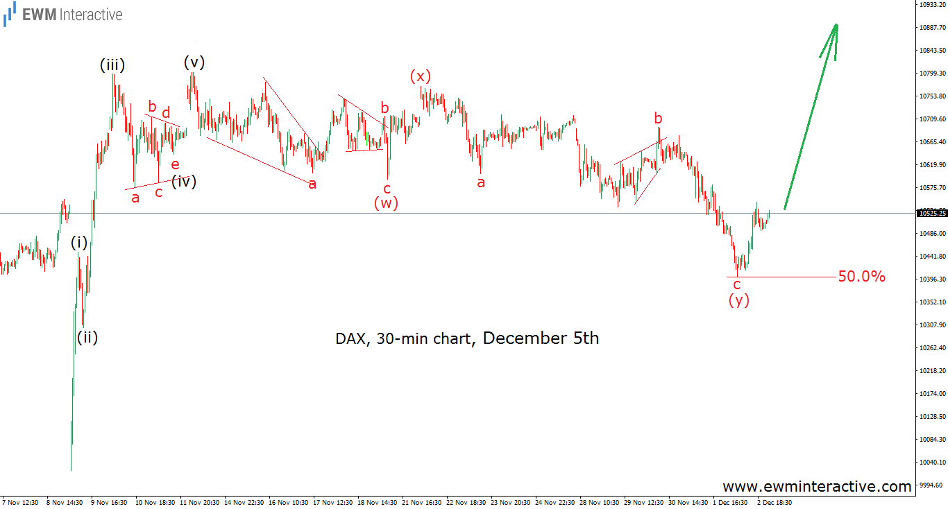 dax-30m-5-12-16