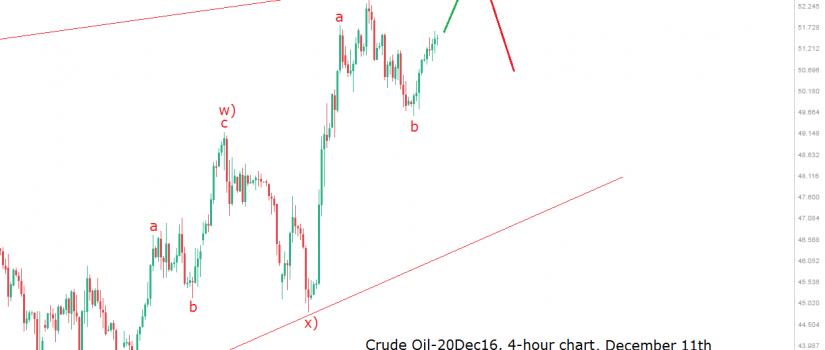 oil-4h-12-12-16