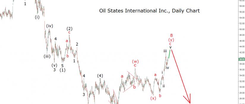 oil-states-27-12-16