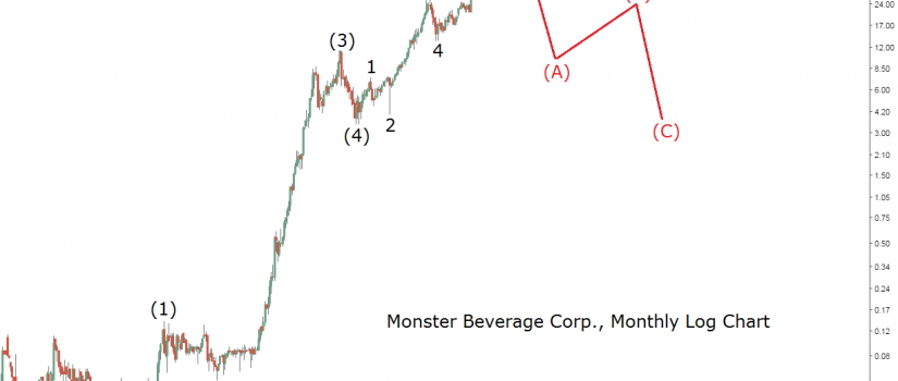 monster beverage 14.1.16