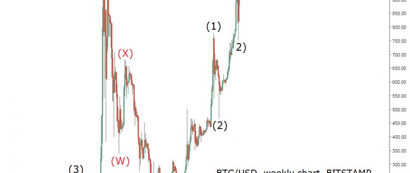 bitcoin weekly 10.2.17