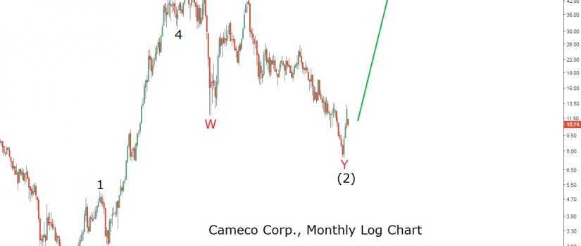 cameco 3.2.17