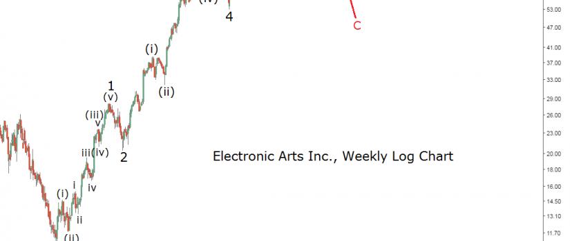 electronic arts 1.2.17