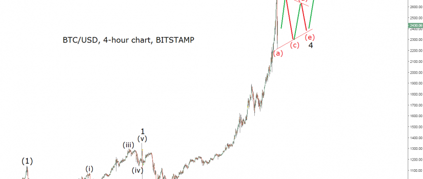 bitcoin elliott wave analysis may 26th