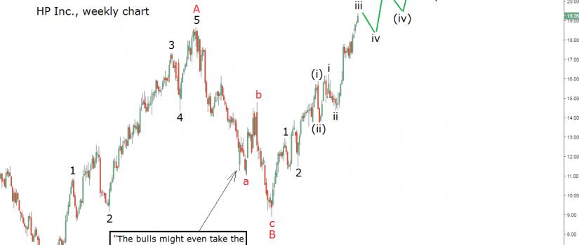 hp stock hewlett packard price chart
