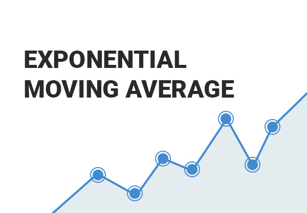 exponential-moving-average-indicator