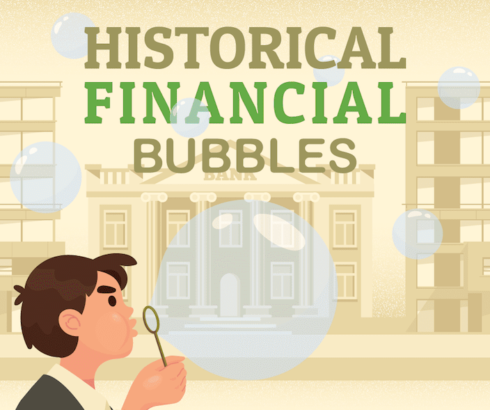 Financial Bubbles History Infographic